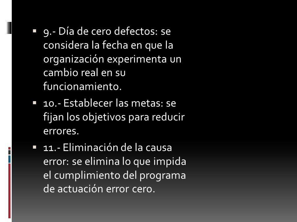 9.- Día de cero defectos: se considera la fecha en que la organización experimenta un cambio real en su funcionamiento.