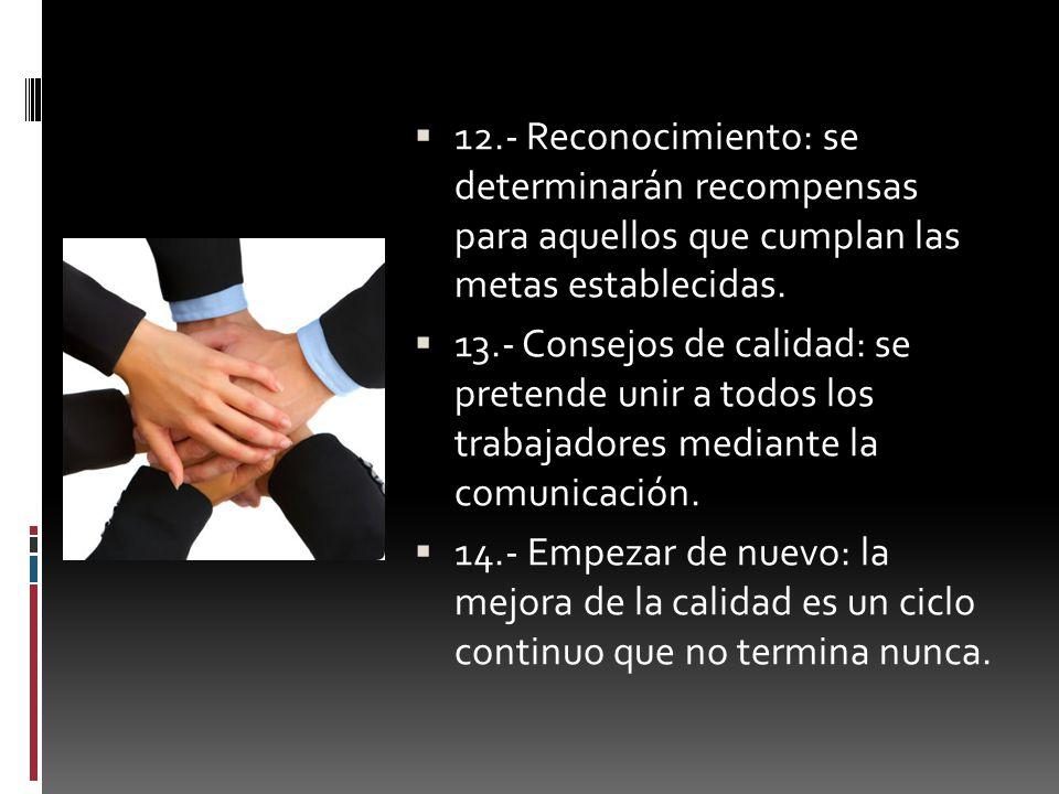 12.- Reconocimiento: se determinarán recompensas para aquellos que cumplan las metas establecidas.