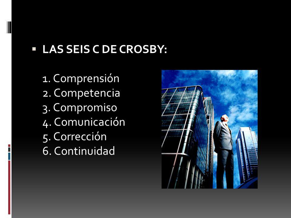 LAS SEIS C DE CROSBY: 1. Comprensión 2. Competencia 3. Compromiso 4