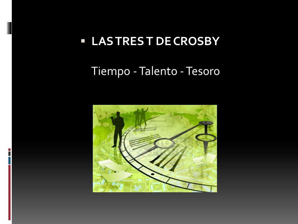 LAS TRES T DE CROSBY Tiempo - Talento - Tesoro