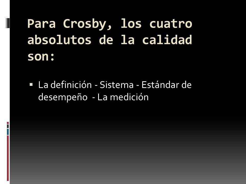 Para Crosby, los cuatro absolutos de la calidad son: