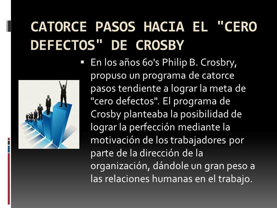CATORCE PASOS HACIA EL CERO DEFECTOS DE CROSBY