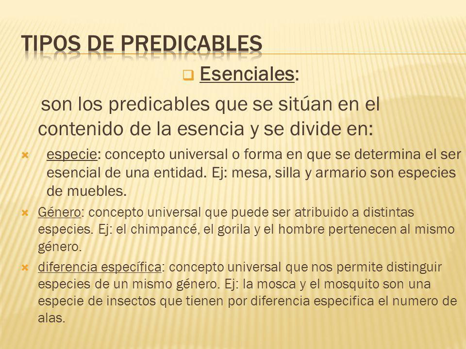 Tipos de predicables Esenciales: