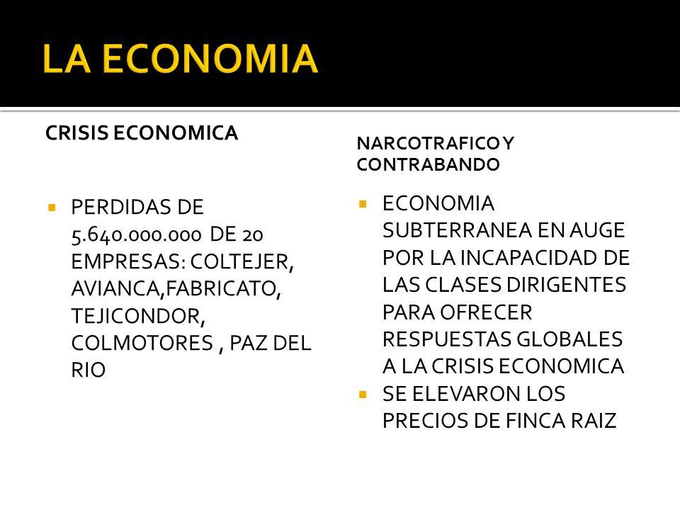 LA ECONOMIA CRISIS ECONOMICA. NARCOTRAFICO Y CONTRABANDO.