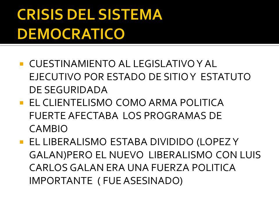 CRISIS DEL SISTEMA DEMOCRATICO