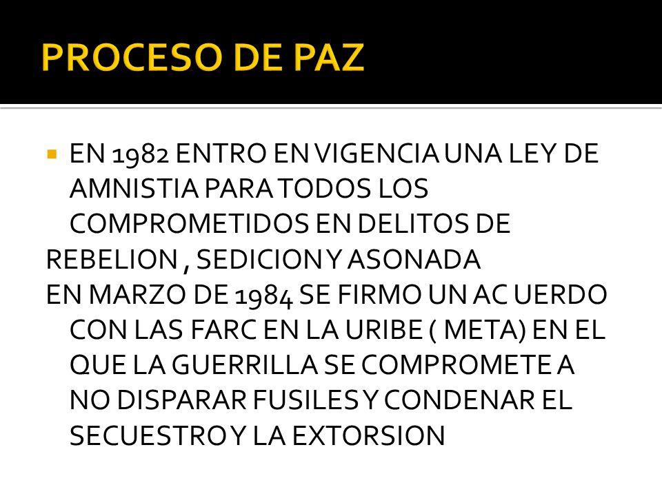 PROCESO DE PAZ EN 1982 ENTRO EN VIGENCIA UNA LEY DE AMNISTIA PARA TODOS LOS COMPROMETIDOS EN DELITOS DE.
