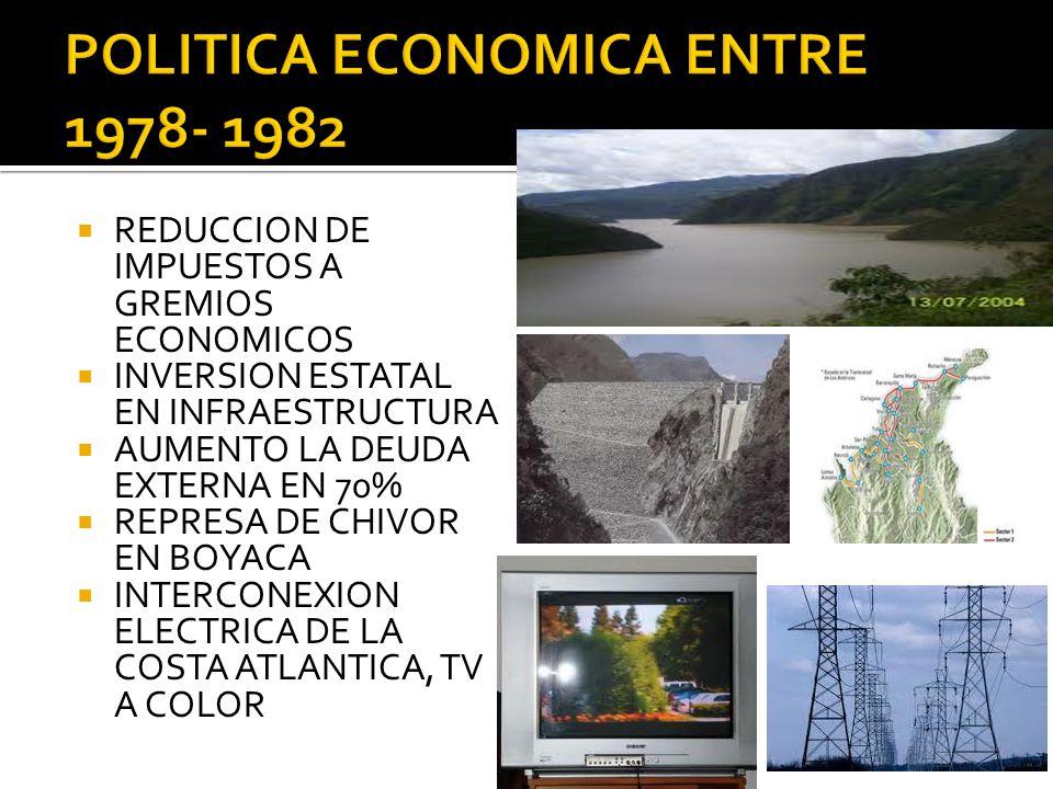 POLITICA ECONOMICA ENTRE 1978- 1982