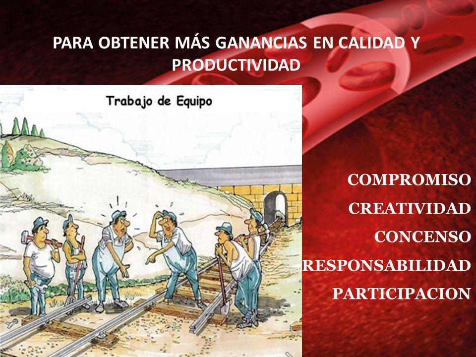 PARA OBTENER MÁS GANANCIAS EN CALIDAD Y PRODUCTIVIDAD