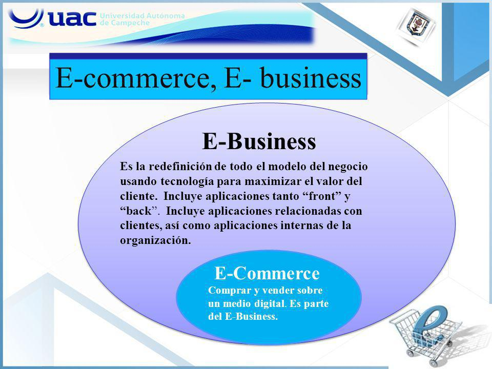 E-commerce, E- business