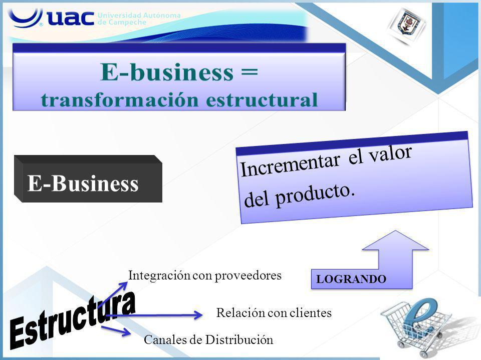 E-business = transformación estructural
