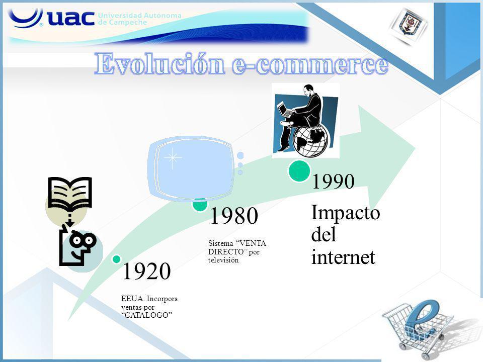 Evolución e-commerce 1920 1980 EEUA. Incorpora ventas por CATALOGO