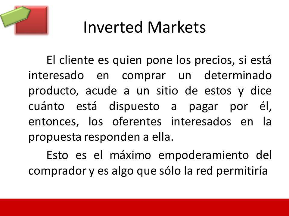 Inverted Markets