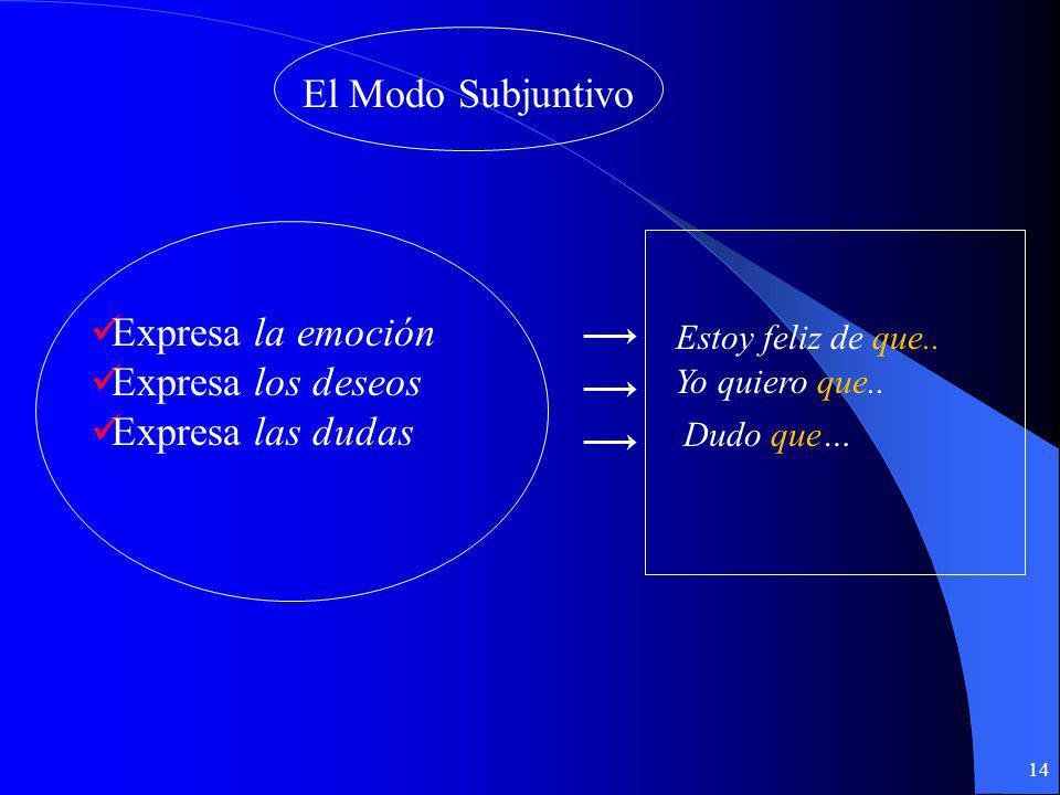 El Modo Subjuntivo Expresa la emoción Expresa los deseos