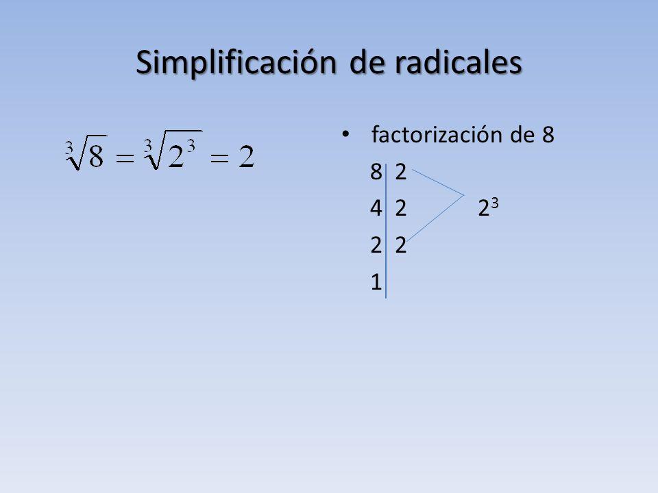 Simplificación de radicales