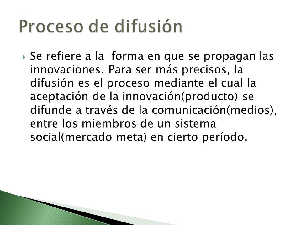 Proceso de difusión