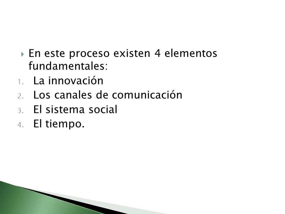 En este proceso existen 4 elementos fundamentales: