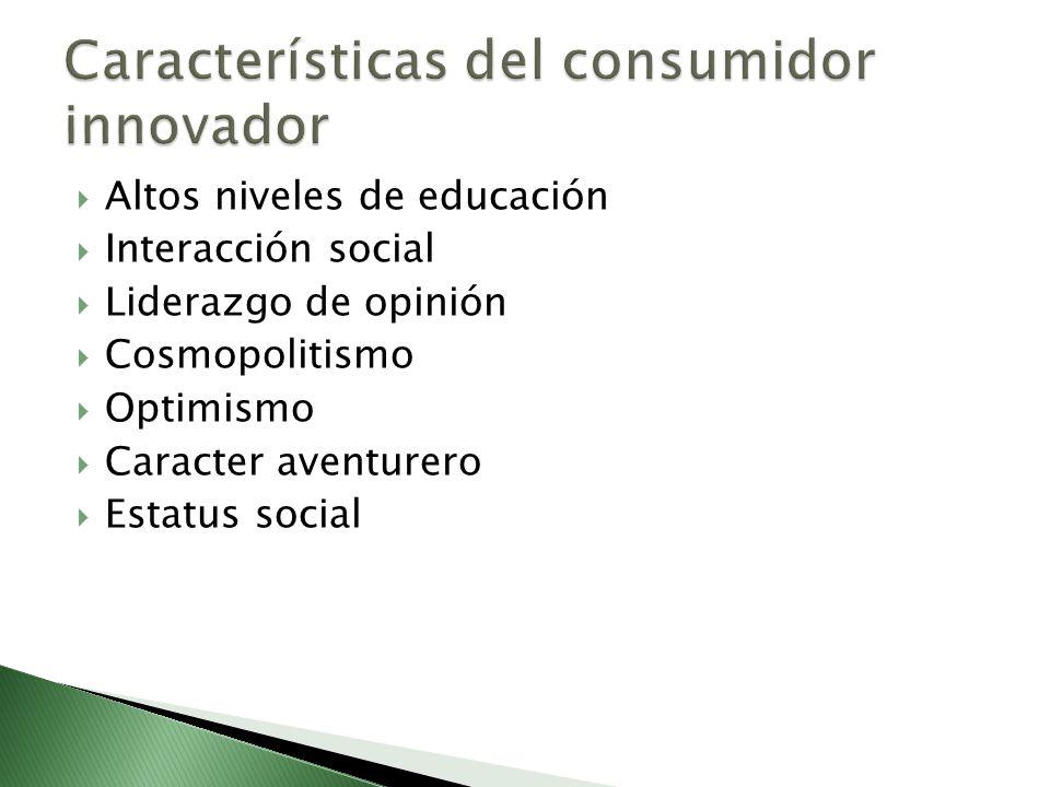 Características del consumidor innovador