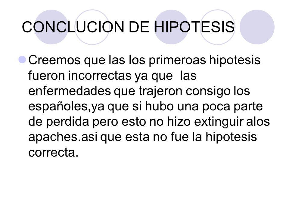 CONCLUCION DE HIPOTESIS