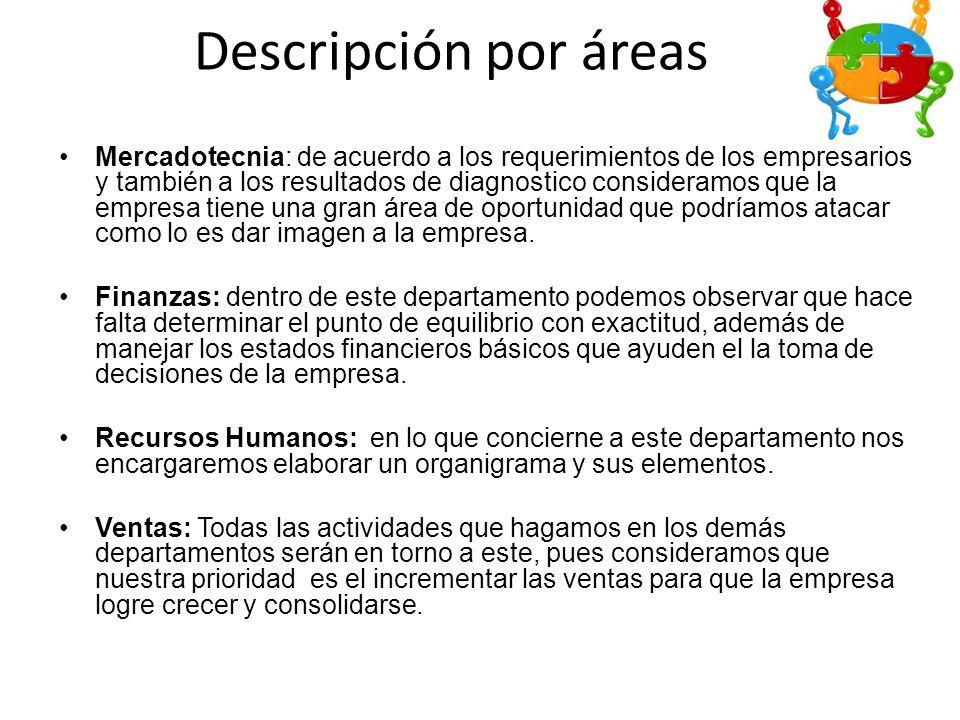 Descripción por áreas