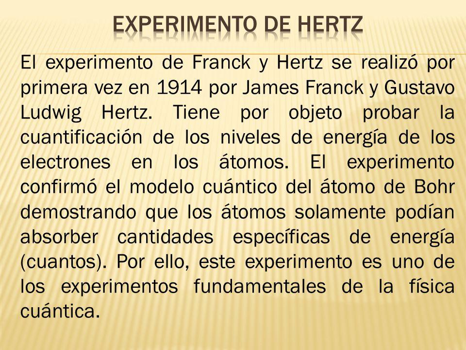 Experimento de Hertz