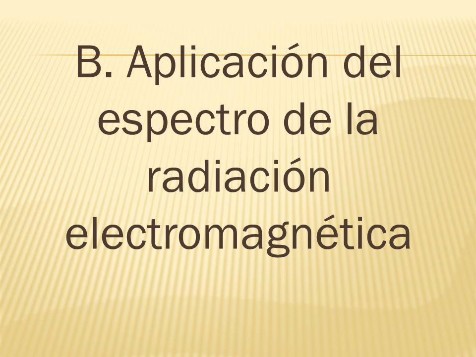 B. Aplicación del espectro de la radiación electromagnética