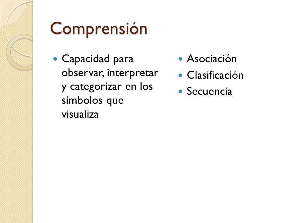 Comprensión Capacidad para observar, interpretar y categorizar en los símbolos que visualiza. Asociación.