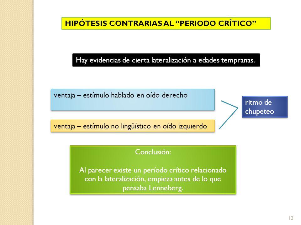 HIPÓTESIS CONTRARIAS AL PERIODO CRÍTICO
