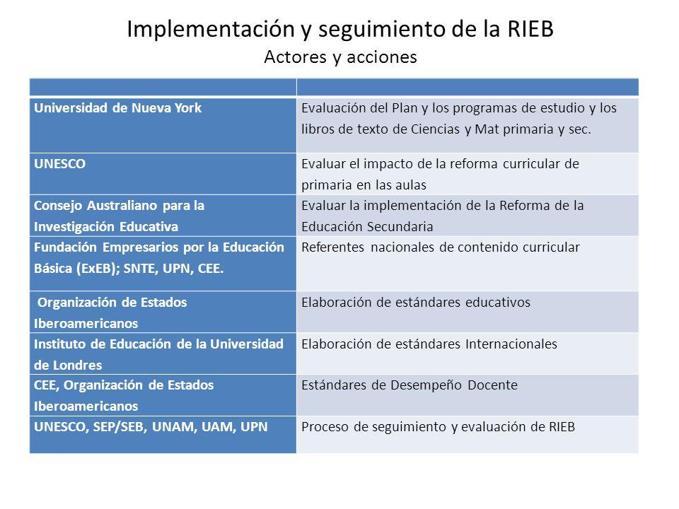 Implementación y seguimiento de la RIEB Actores y acciones