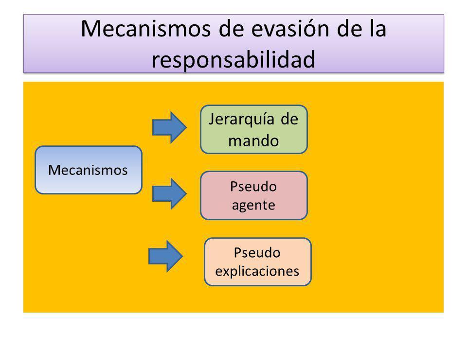 Mecanismos de evasión de la responsabilidad