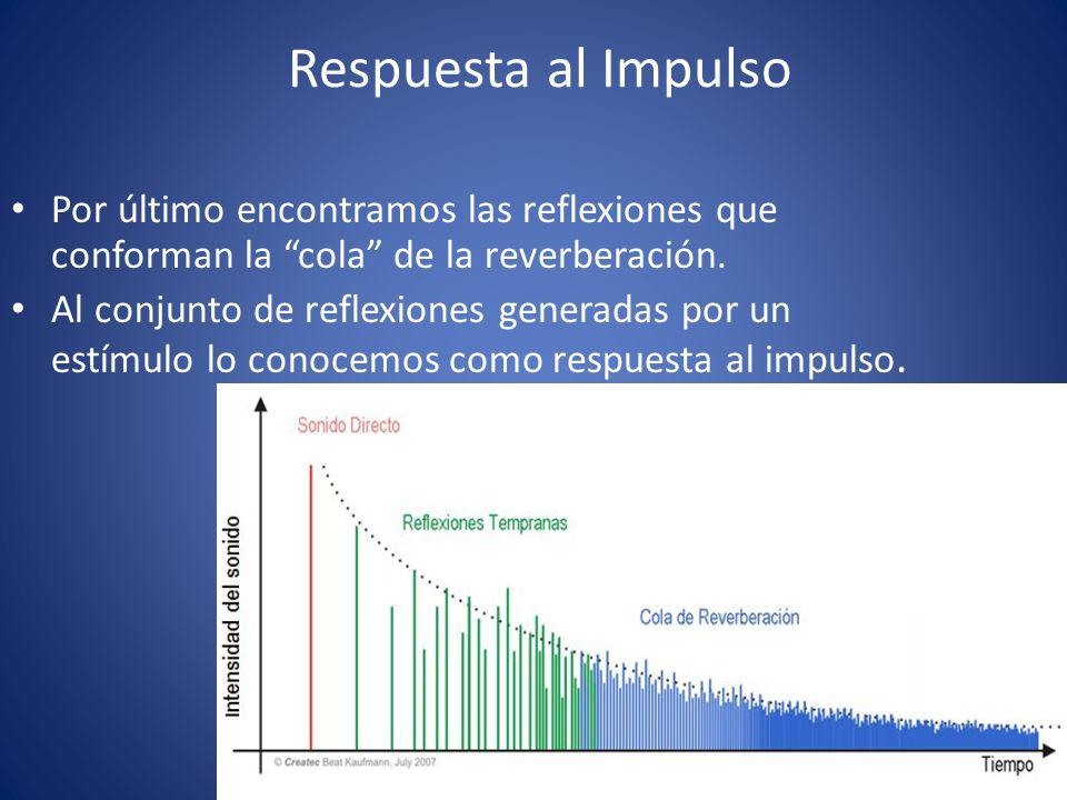 Respuesta al Impulso Por último encontramos las reflexiones que conforman la cola de la reverberación.