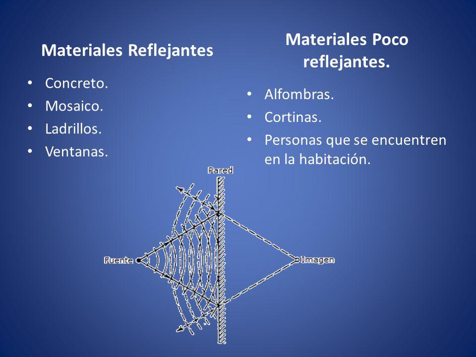 Materiales Reflejantes Materiales Poco reflejantes.