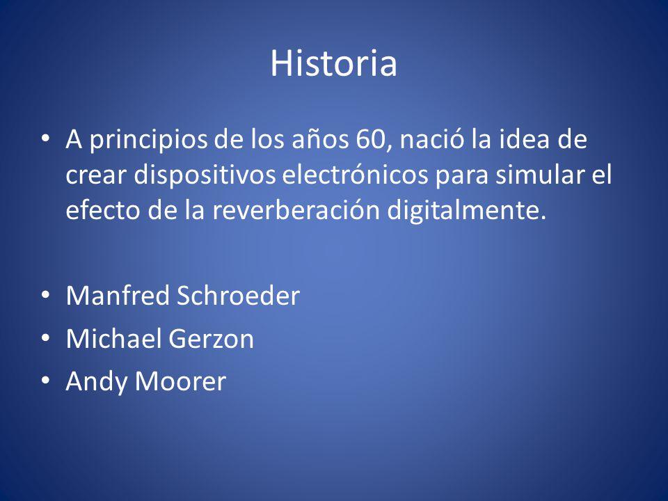 Historia A principios de los años 60, nació la idea de crear dispositivos electrónicos para simular el efecto de la reverberación digitalmente.
