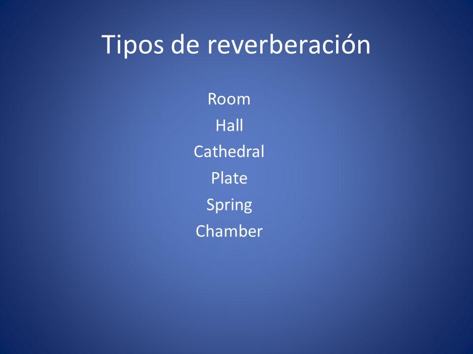Tipos de reverberación