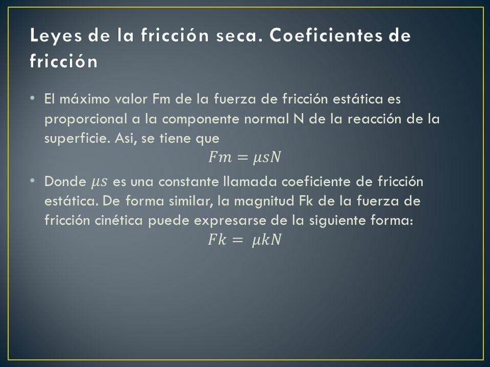 Leyes de la fricción seca. Coeficientes de fricción