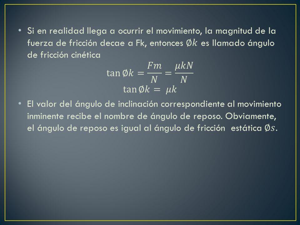 Si en realidad llega a ocurrir el movimiento, la magnitud de la fuerza de fricción decae a Fk, entonces ∅𝑘 es llamado ángulo de fricción cinética
