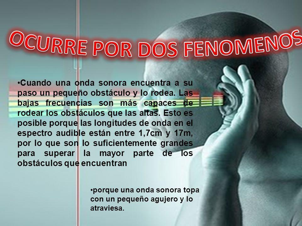 OCURRE POR DOS FENOMENOS