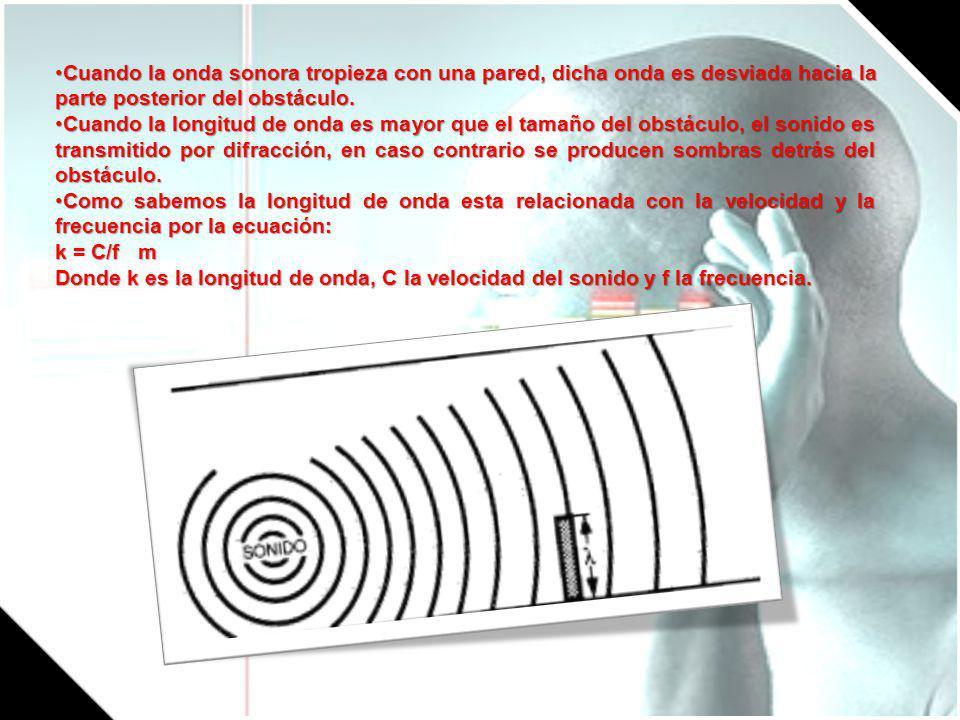 Cuando la onda sonora tropieza con una pared, dicha onda es desviada hacia la parte posterior del obstáculo.