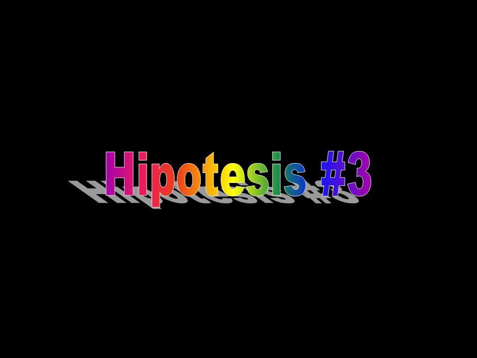 Hipotesis #3