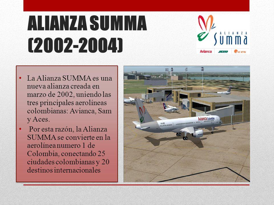 ALIANZA SUMMA (2002-2004)