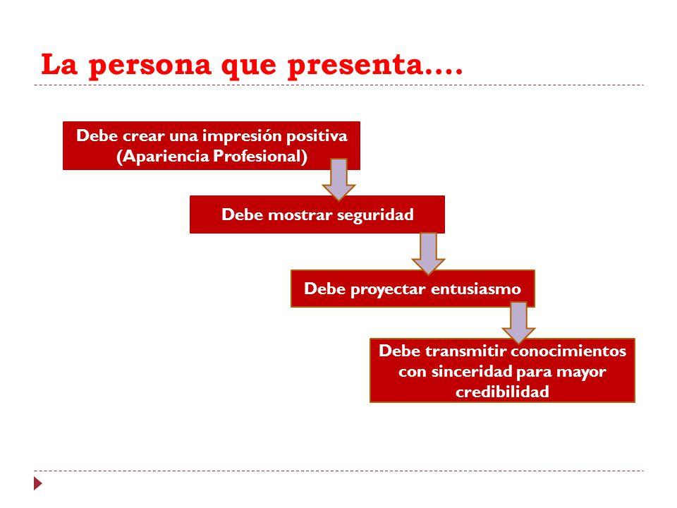 La persona que presenta….