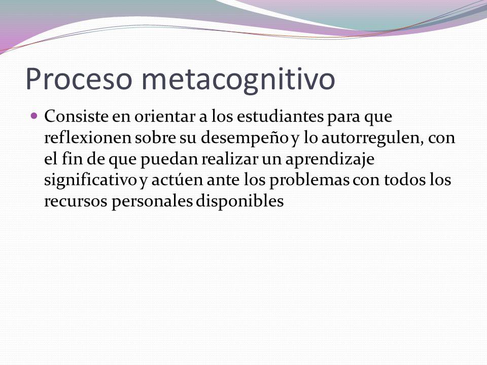 Proceso metacognitivo