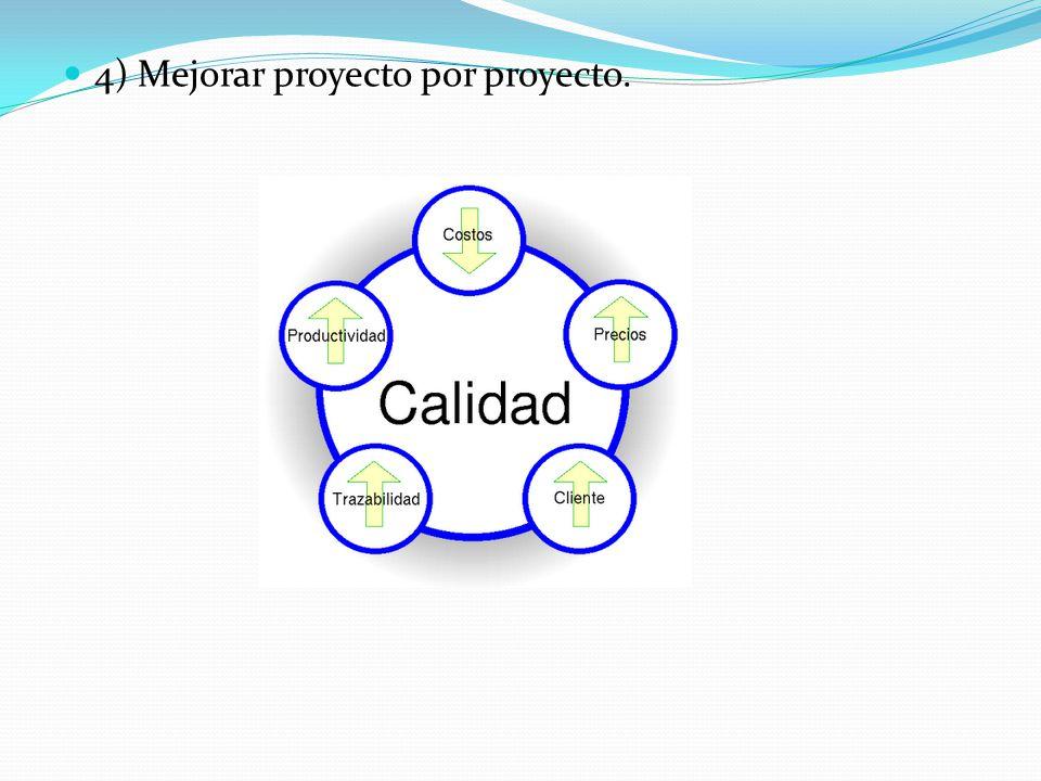 4) Mejorar proyecto por proyecto.
