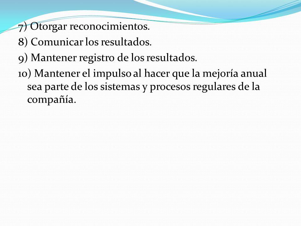 7) Otorgar reconocimientos. 8) Comunicar los resultados