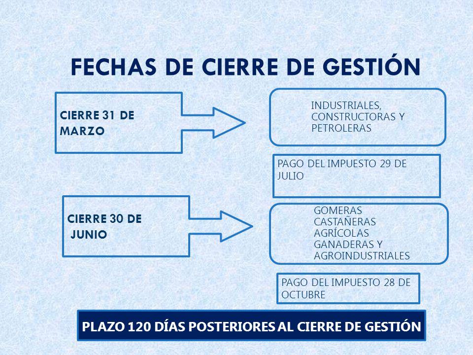 FECHAS DE CIERRE DE GESTIÓN