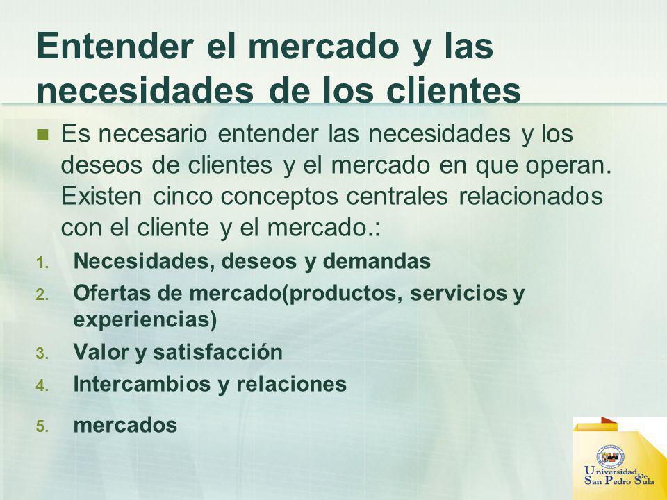 Entender el mercado y las necesidades de los clientes