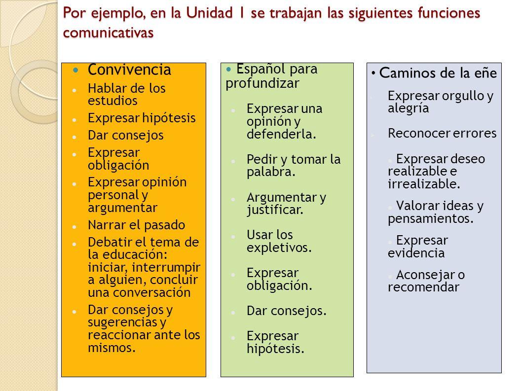 Por ejemplo, en la Unidad 1 se trabajan las siguientes funciones comunicativas