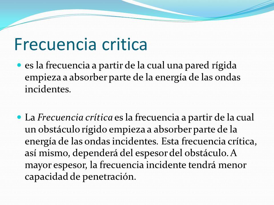 Frecuencia critica es la frecuencia a partir de la cual una pared rígida empieza a absorber parte de la energía de las ondas incidentes.