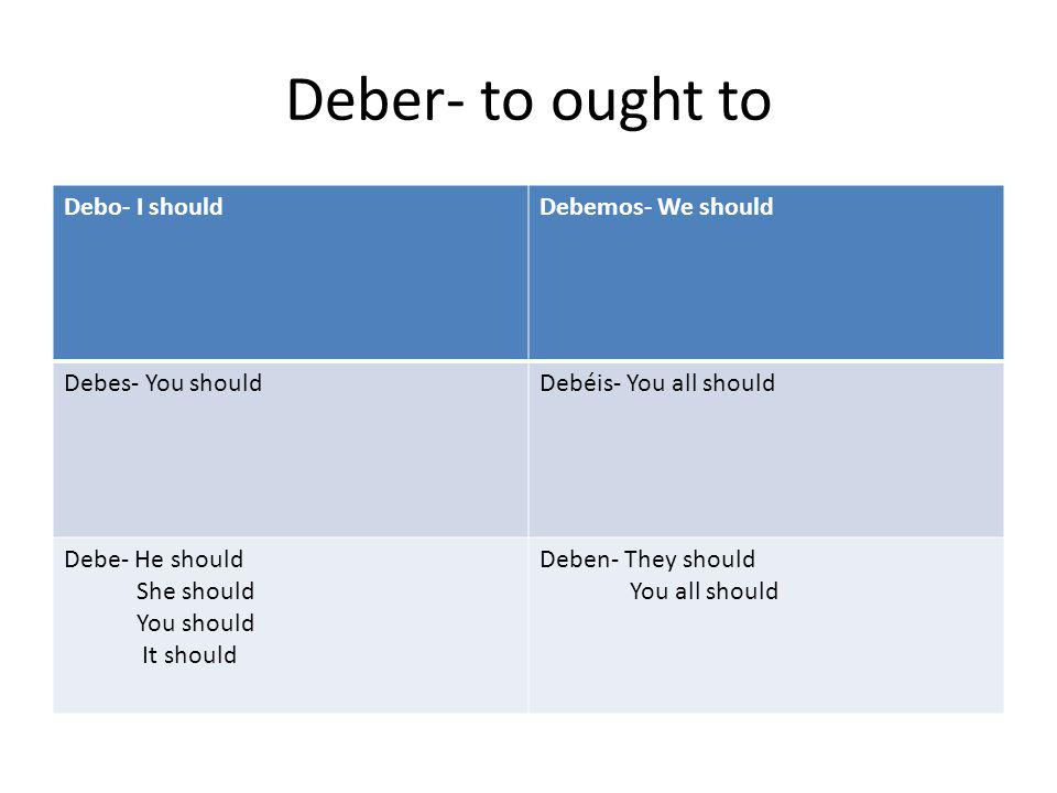 Deber- to ought to Debo- I should Debemos- We should Debes- You should