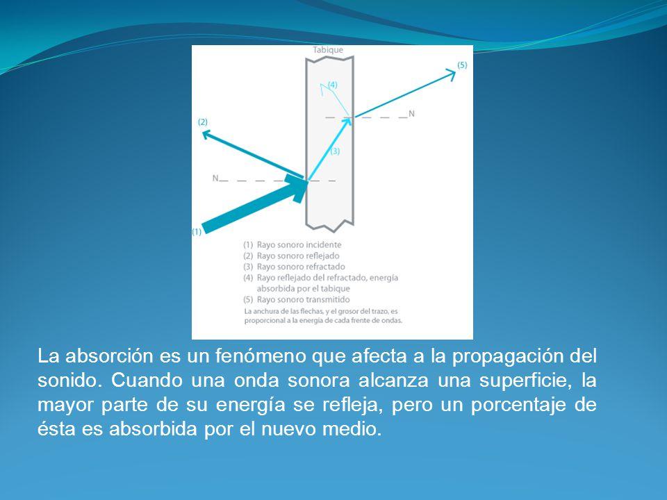 La absorción es un fenómeno que afecta a la propagación del sonido