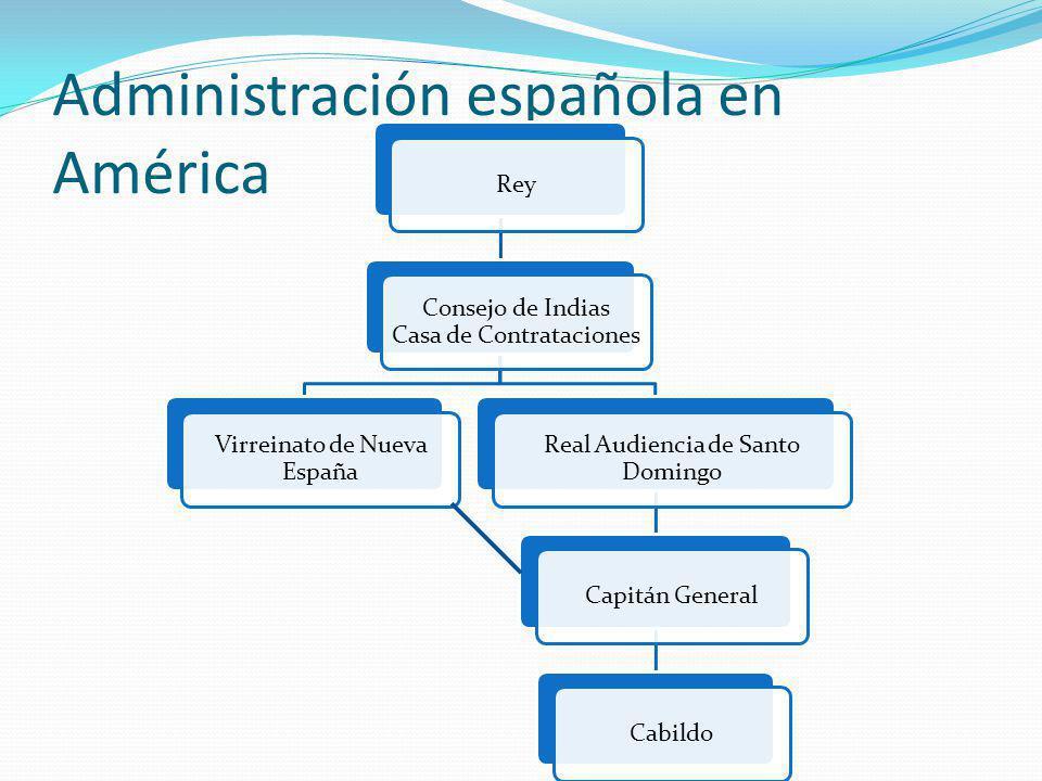Administración española en América